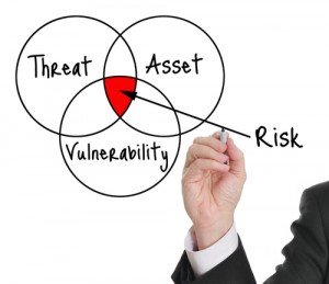 stock_threat_asset_vuln_risk